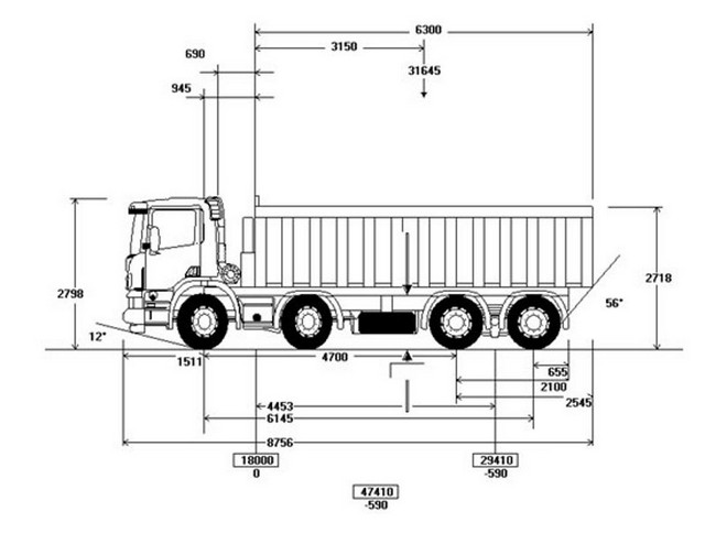 Устройство самосвала Scania P380