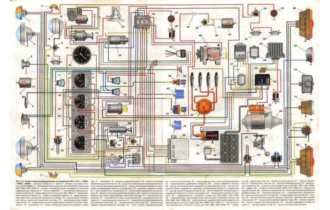 Цветная электросхема