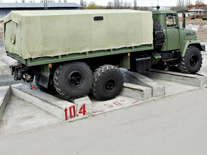 Автомобиль КрАЗ-6322 технические характеристики