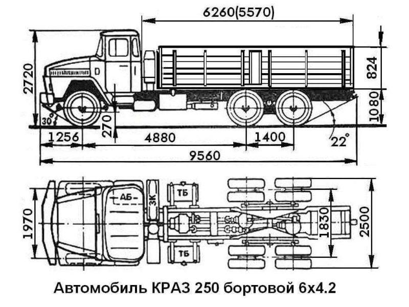 КрАЗ-250 чертеж