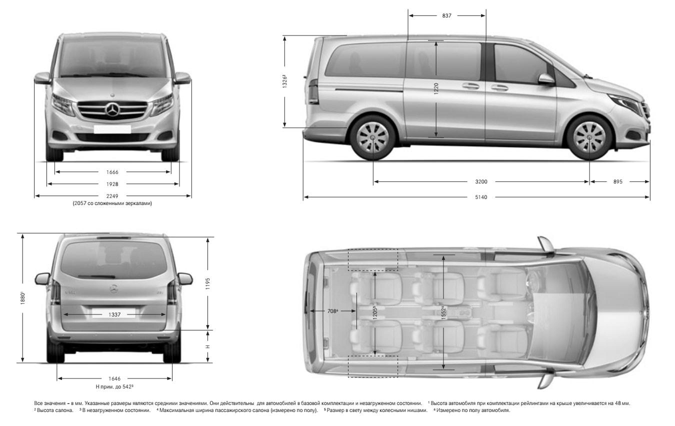 Mercedes-Benz Viano габаритные размеры