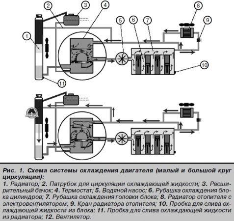 Система охлаждения BAW FENIX BJ1044 / BJ1065