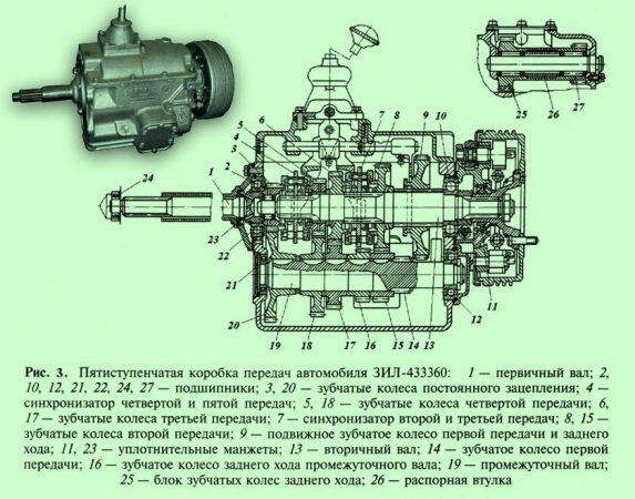 КПП ЗИЛ-433360
