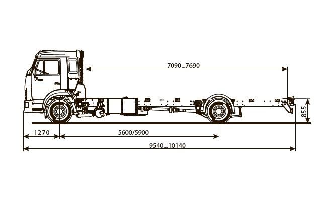 Габариты шасси 5308
